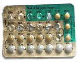 The Dangers of Contraceptives