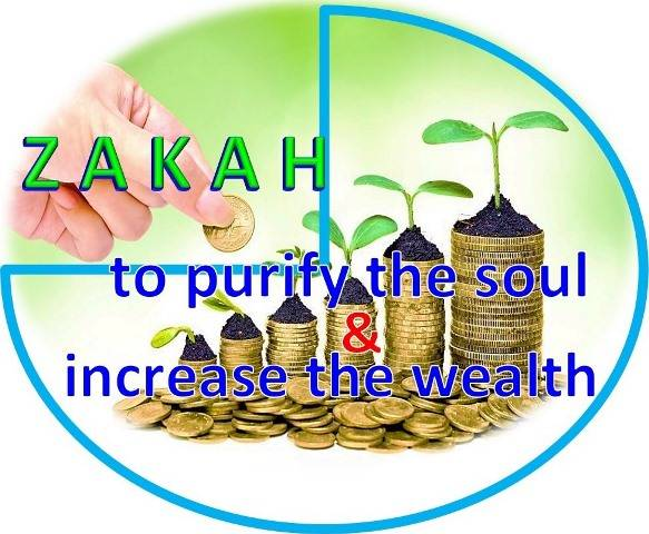 Zakat (The Poor Due): Meaning, Ruling and Benefits
